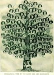Genealogy queries from the 1930s may provide links for researchers