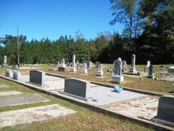 PATRON + PART V– Early settlers of Evergreen, Conecuh County, Alabama was written in 1879