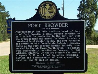 Fort Browder historical marker